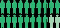 percentagem-90